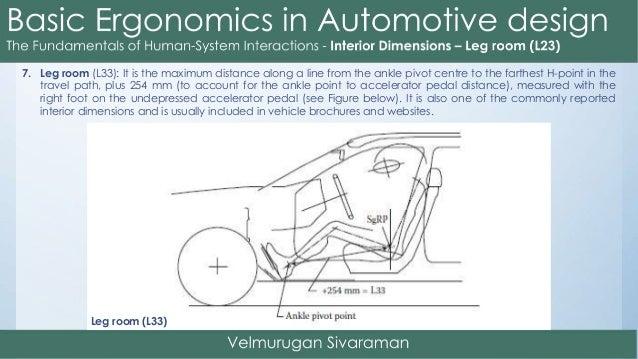 Automotive door trim design guidelines vchire straight for Door design ergonomics