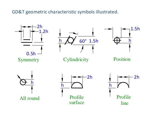 basics of geometric dimensioning and tolerancing pdf