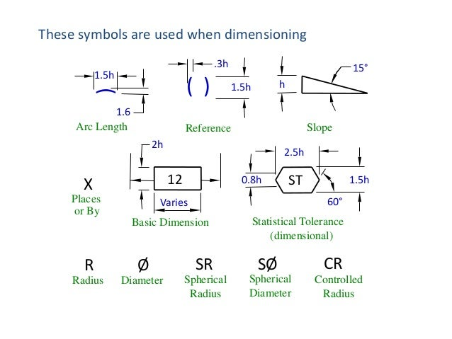 Basic Gd Amp T Datums