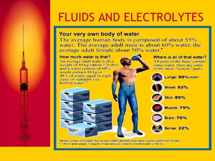 How to Balance Electrolytes