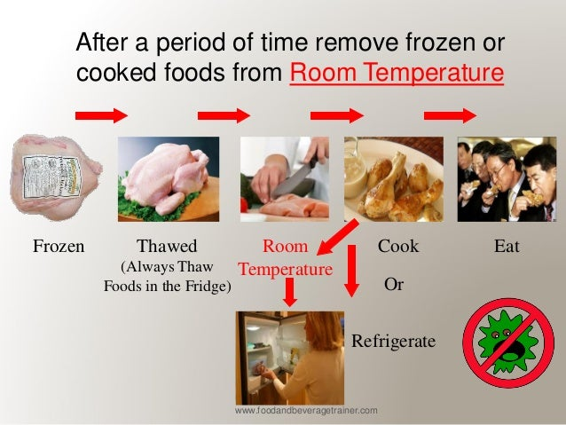 Frozen Meat Room Temperature