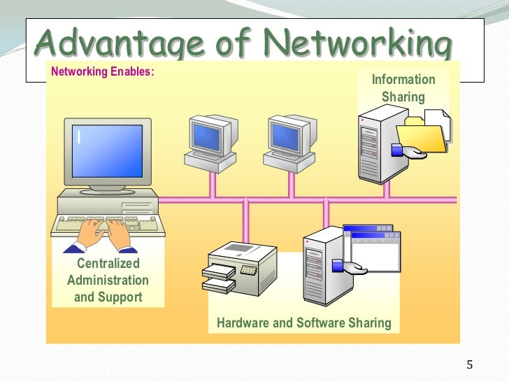 Network Communication Devices Networking Devices Nic