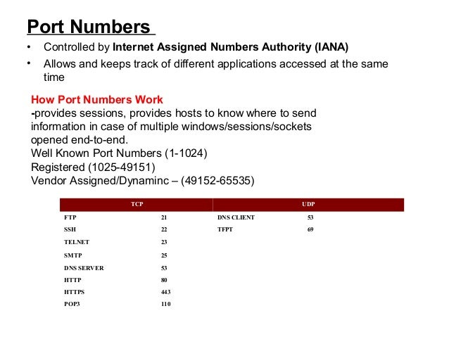 Assigned port numbers