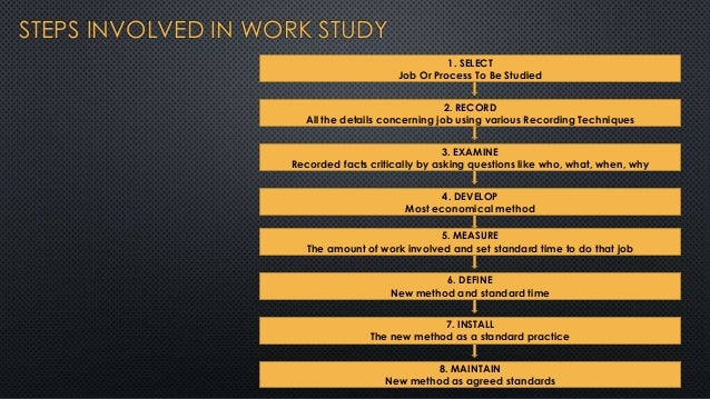 """work study work measurement """"work study is a generic term for those techniques, method study and work measurement which are used in the examination of human work in all its contexts."""