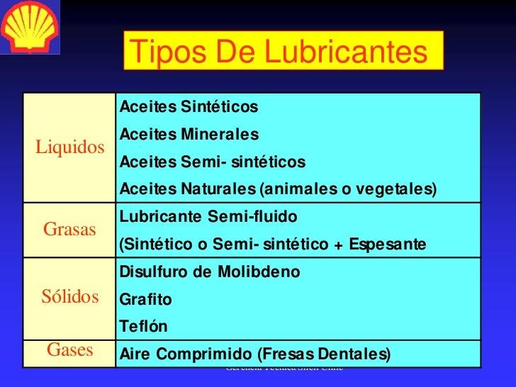 Tipos de Aceites Sinteticos Tipos de Lubricantes Aceites