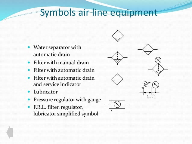 Basic Pneumatic Circuit on Mechanical Limit Switch Symbol Schematic