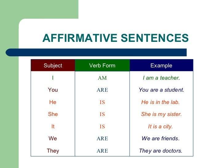 english-grammar-review-3-728.jpg?cb=1298894123