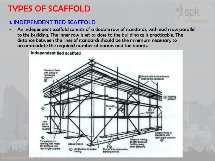 Different Types Of Scaffolding : Basic scaffolding awareness