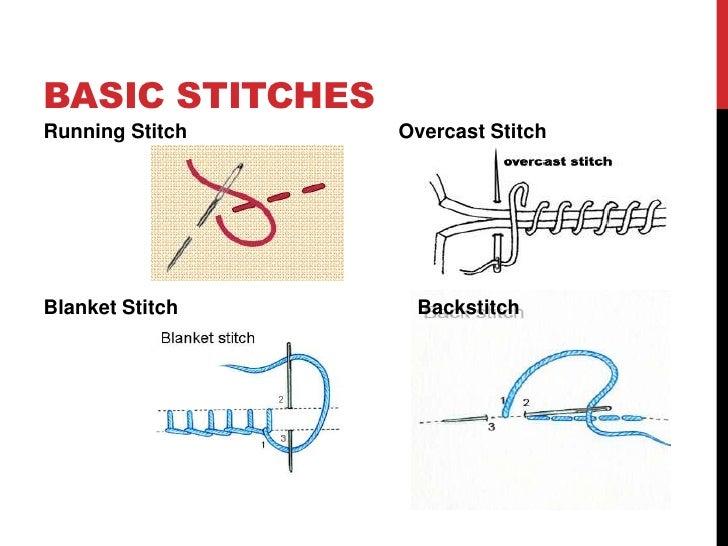 Basic embroidery stitches pdf