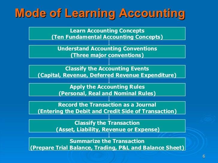 fundamentals of credit analysis pdf