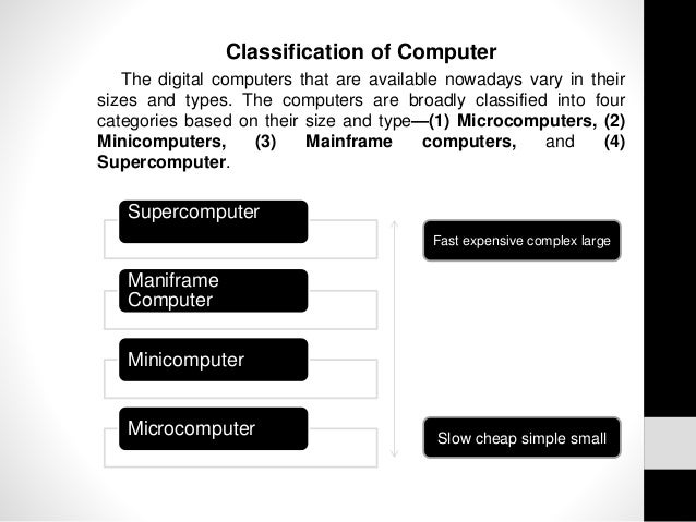 Computer Classification Classification of Computer The