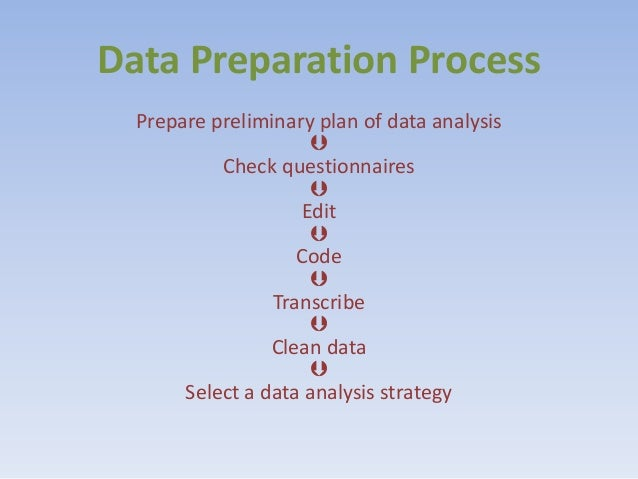 Buy data essay paper
