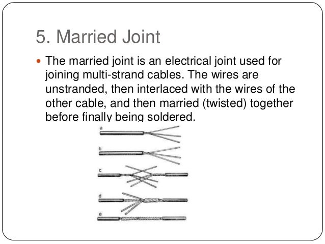 Basics Of Electrical Engineering on wire identification