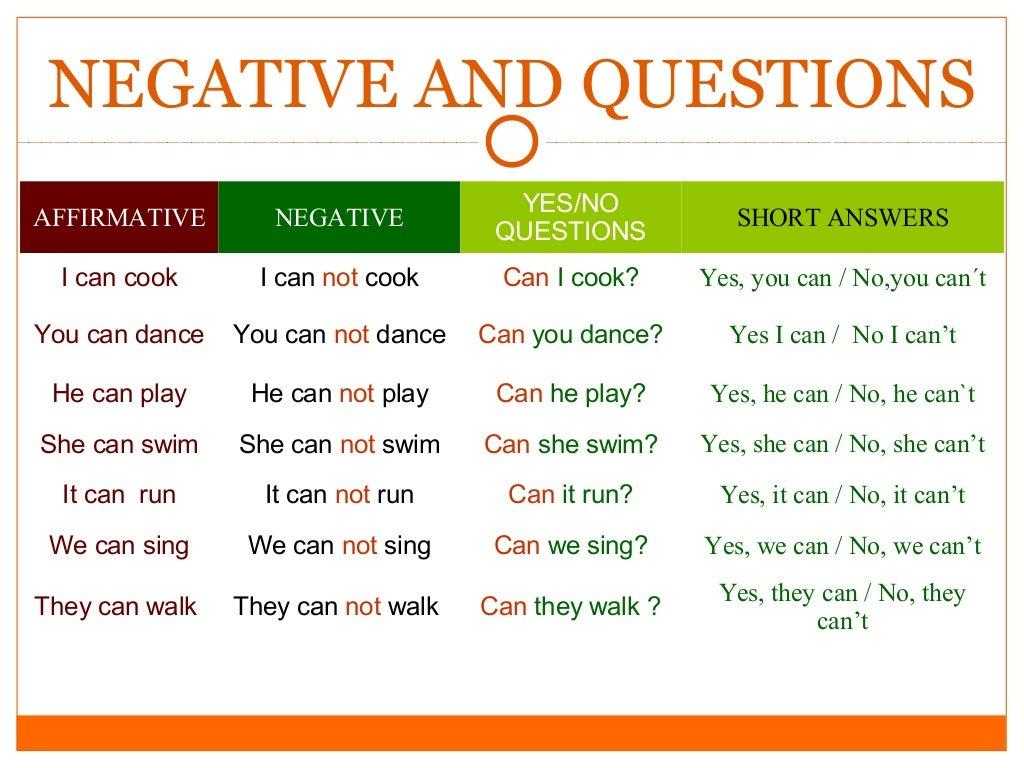 Basics of Grammar   edited