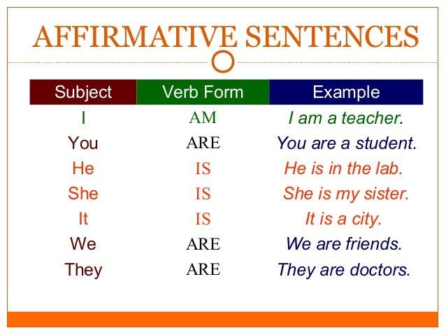 basics-of-grammar-edited-3-638.jpg?cb=1389733181