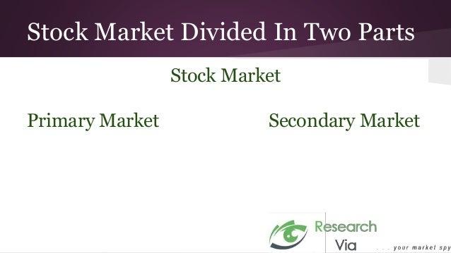 Option trading basics india