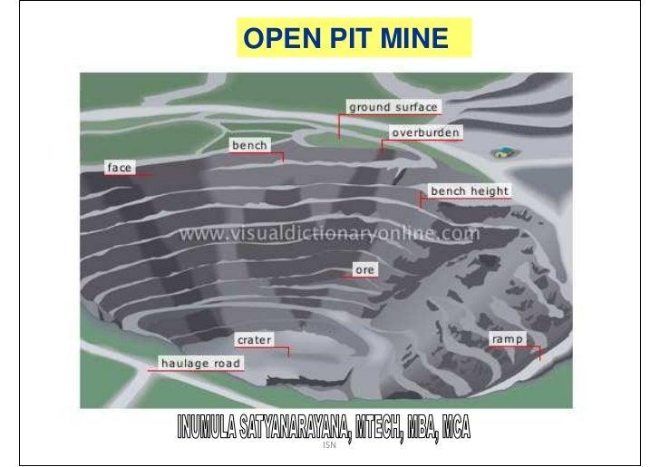 Open Pit Mine Design Isn 21 Open Pit Mine Isn