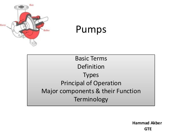 Pumps Basic Terms Definition Types Principal of Operation Major components & their Function Terminology Hammad Akber GTE