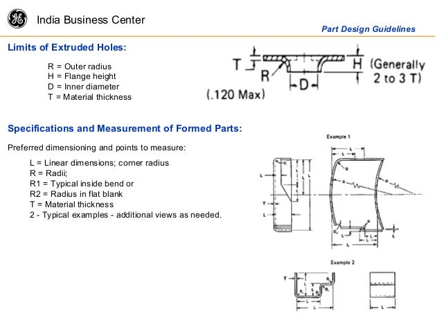 Basics Of Sheetmetal Operations