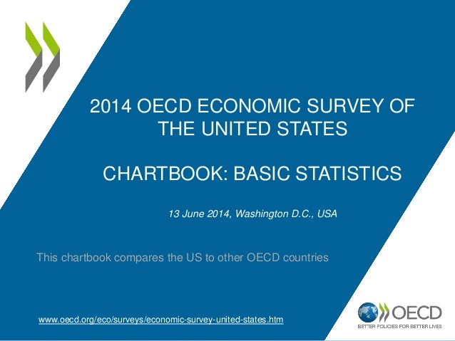 This chartbook compares the US to other OECD countries 2014 OECD ECONOMIC SURVEY OF THE UNITED STATES CHARTBOOK: BASIC STA...