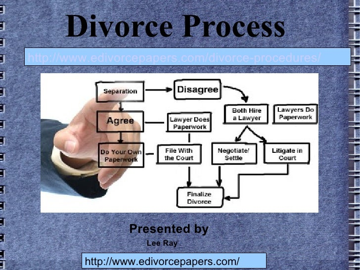 Divorce Processhttp://www.edivorcepapers.com/divorce-procedures/                 Presented by                    Lee Ray  ...