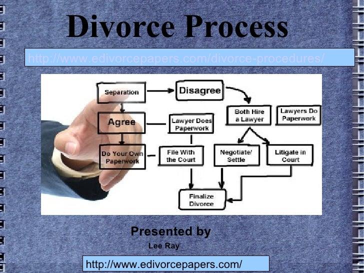 Basic steps of the divorce process