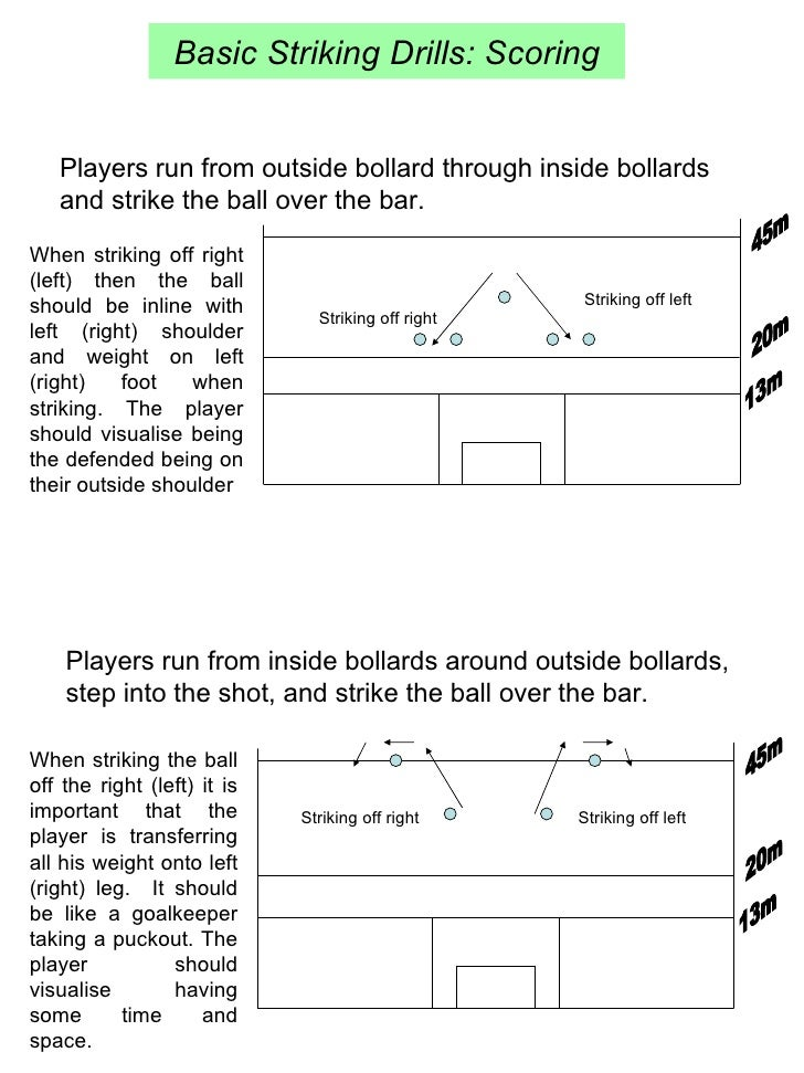 Basic Striking Drills: Scoring 13m 20m 45m 13m 20m 45m When striking off right (left) then the ball should be inline with ...