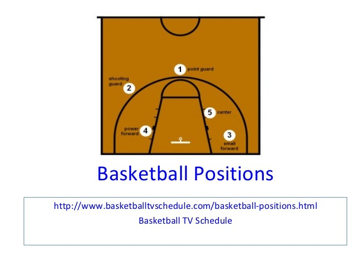 basketball game rules and regulations pdf