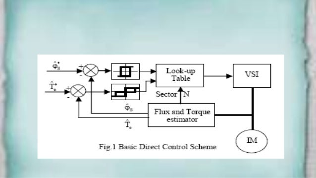 thesis on vector control of induction motor Sliding mode vector control of three phase induction motor a thesis submitted in partial fulfillment of the requirements for the degree of master of technology in.