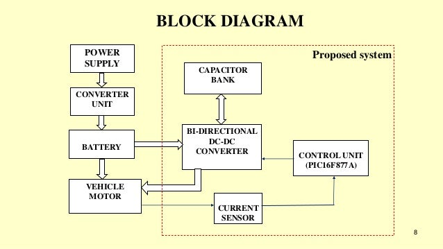 hybrid electrical vehicle    microcontroller     block diagram
