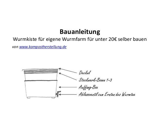 Bauanleitung Wurmkiste für eigene Wurmfarm für unter 20€ selber bauen von www.kompostherstellung.de