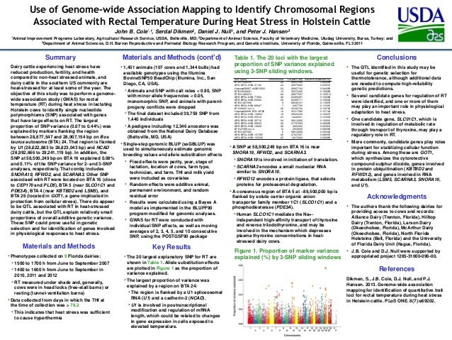 Use of Genome-wide Association Mapping to Identify Chromosomal Regions Associated with Rectal Temperature During Heat Stre...
