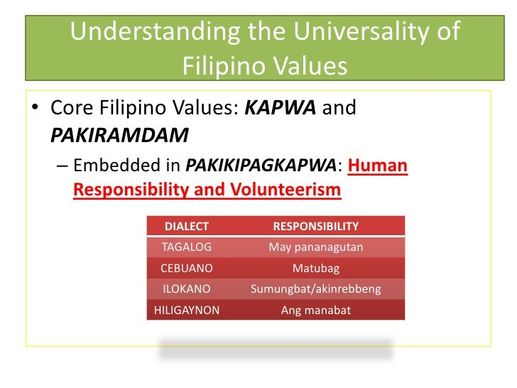 filipino values research In looking at the filipino values of caring  she conducted her own research and found that the moral development of women is  filipino values  a true filipino.