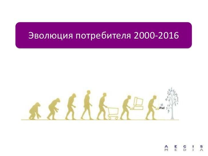 Эволюция потребителя 2000-2016<br />