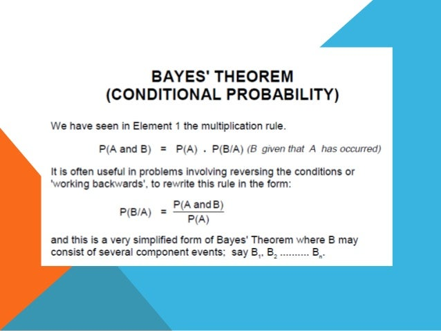 Bayes theorem explained