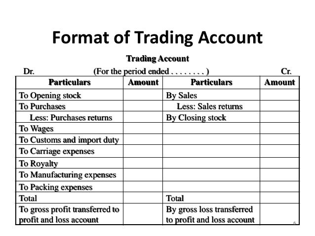 Open a forex trading account