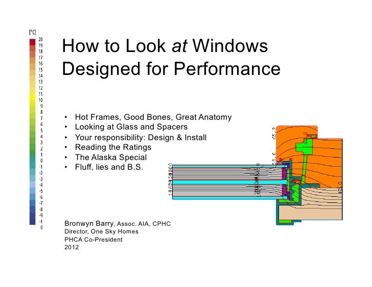 How to look at high performance windows for High performance windows