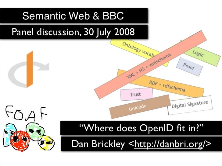 "Semantic Web  BBC Panel discussion, 30 July 2008                     ""Where does OpenID fit in?""               Dan Brickley..."