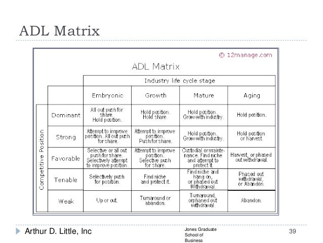 """adl matrix This website uses cookies and other tracking technologies (also known as pixels or beacons) to aid your experience (such as viewing videos), as well as """"performance cookies"""" to analyze your use of this website and to assist with marketing efforts."""