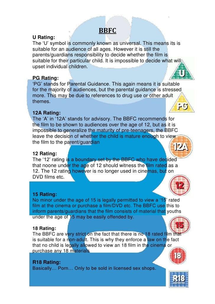 BBFC Ratings