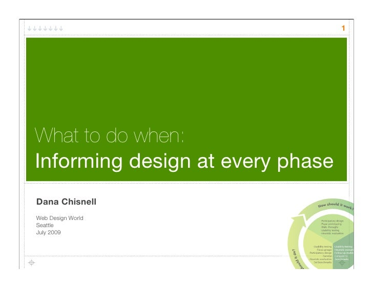 What To Do When: Informing design at every phase