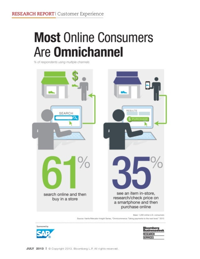 JULY 2013   © Copyright 2013. Bloomberg L.P. All rights reserved. RESEARCH REPORT  Customer Experience