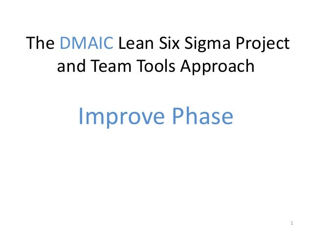 The DMAIC Lean Six Sigma Projectand Team Tools ApproachImprove Phase1
