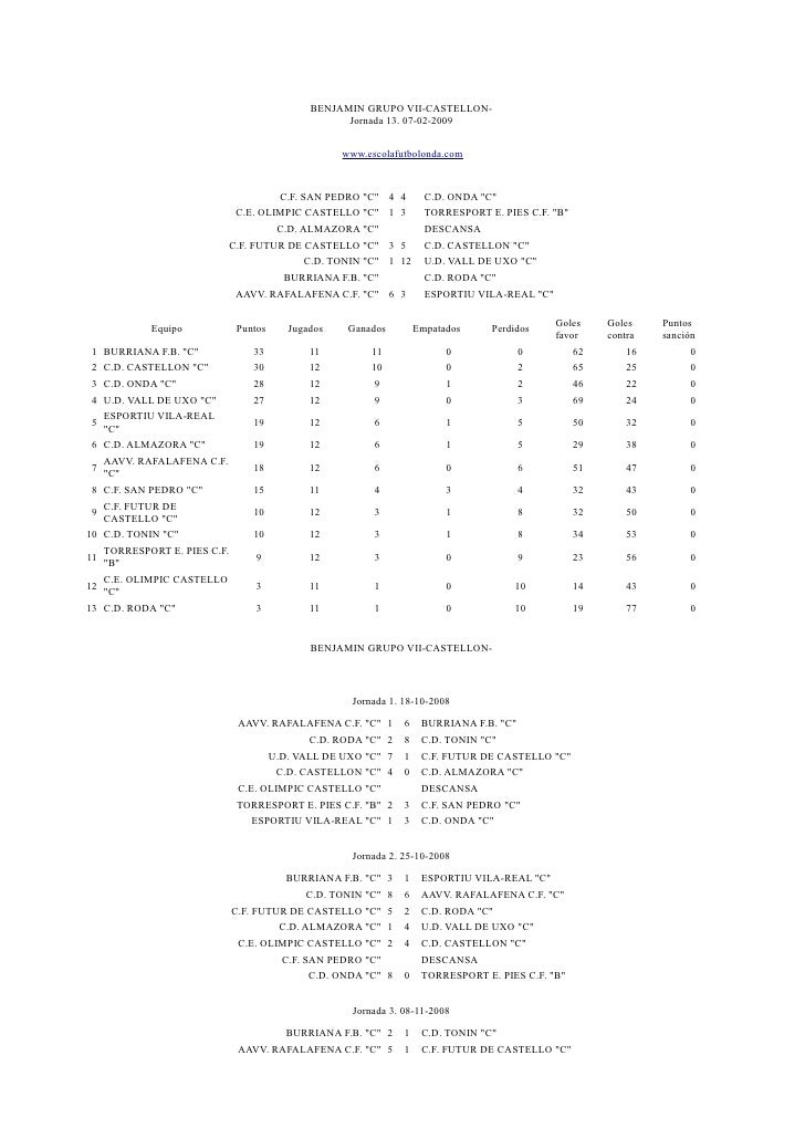BENJAMIN GRUPO VII-CASTELLON-                                                     Jornada 13. 07-02-2009                  ...