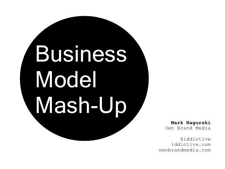 Business  Model  Mash-Up Mark Nagurski Own Brand Media @iddictive iddictive.com ownbrandmedia.com