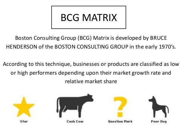 BCG Growth-Share Matrix templates