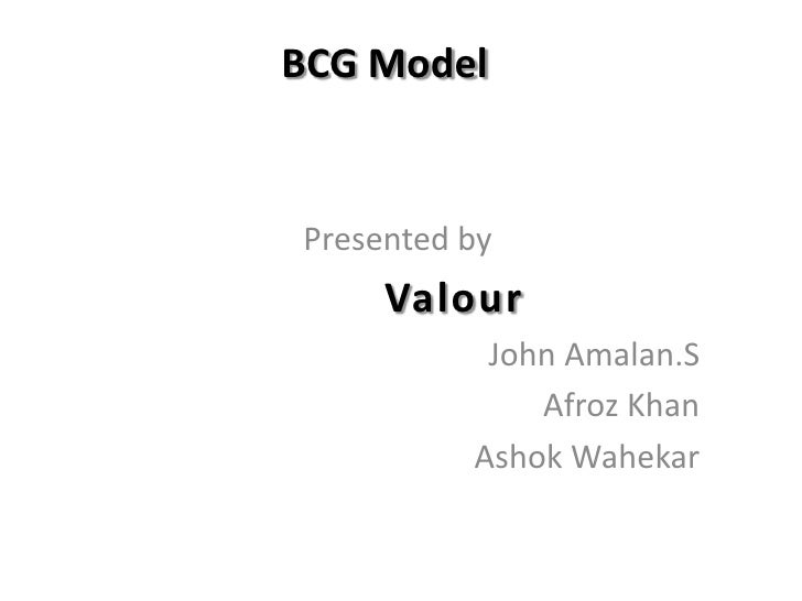 BCG Model<br />Presented by<br />Valour<br />John Amalan.S<br />Afroz Khan<br />Ashok Wahekar<br />