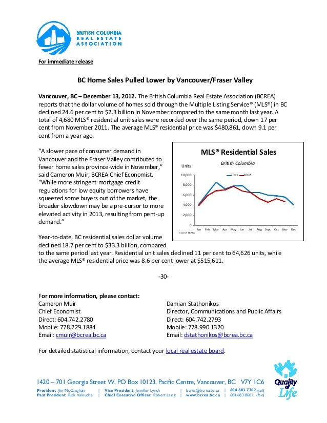 For immediate release                    BC Home Sales Pulled Lower by Vancouver/Fraser ValleyVancouver, BC – December 13,...