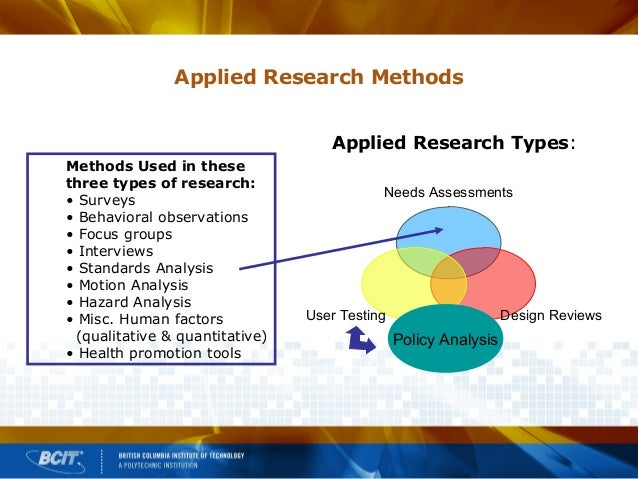 Basic versus applied research