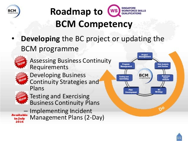 Business continuity plan ppt